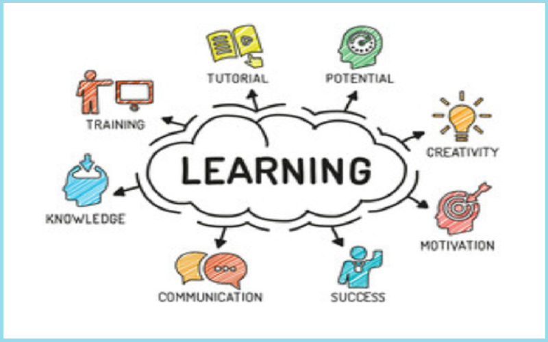 Inspirational Quotes on Learning